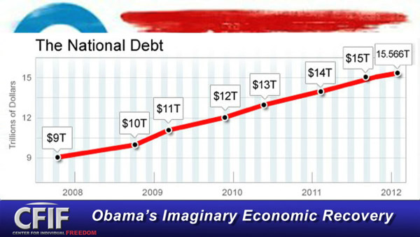 The President's Imaginary Economic Recovery